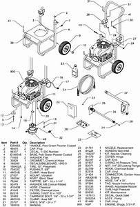 Sears  U0026 Craftsman Pressure Washer Model 580767201