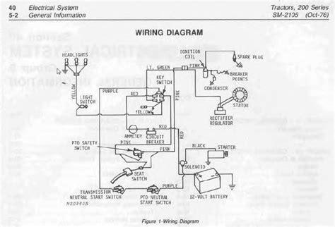 Deere 140 H3 Wiring Diagram by Wiring Diagram Jd214 Deere Tractor Forum Gttalk
