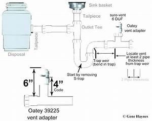 Kitchen Sink Plumbing With Garbage Disposal Diagram