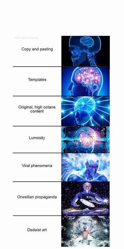 Brain Meme Expanding Memes Intellectual Covid Sun