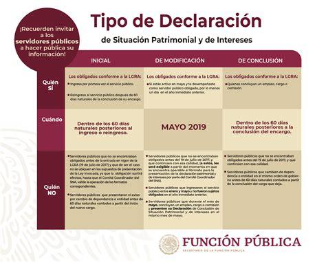 Campaña para la presentación oportuna de la Declaración de ...