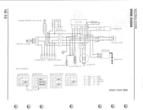Wiring Diagram For Honda Recon Atv by 2013 Honda Rancher 420 Wiring Diagram Imageresizertool