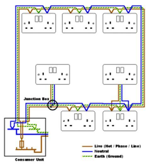 Ring Main Circuit Diagram Diy Pinterest