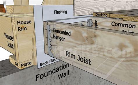 freestanding decks solve ledger attachment ledger