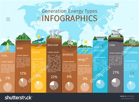 three forms of renewable energy 8 types of energy sources pictures to pin on pinterest