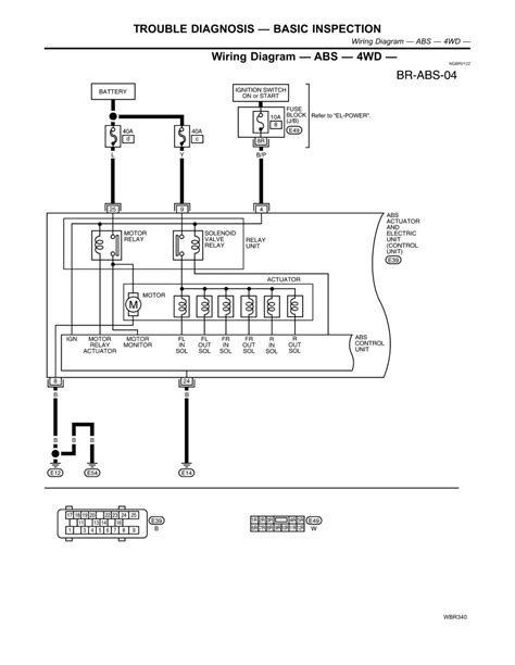 1998 Nissan Frontier Wiring Diagram Pinout by Repair Guides Brake System 2002 Anti Lock Brake