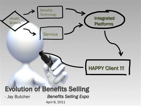 Jay Butcher Evolution Of Benefits Selling Benefitspro