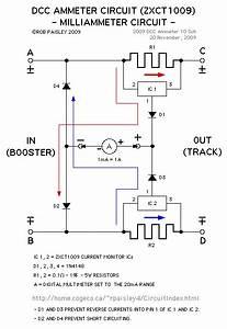 Dcc Ammeter