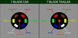 Seven Blade Trailer Wiring Diagram