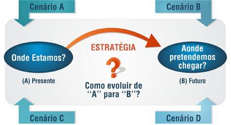 plano de negocios desenvolvimento organizacional