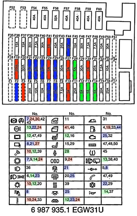 Bmw 335i Fuse Box Layout by 2005 Bmw X5 Fuse Diagram Wiring Diagram