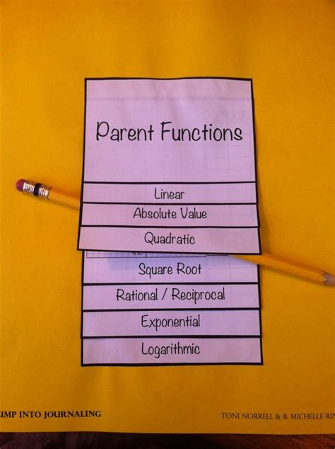 Parent Functions, With Graphs And Tables Under Each Tab  Algebra 2  Pinterest  Parents And