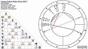 34 Venus In Astrology Chart Astrology Today