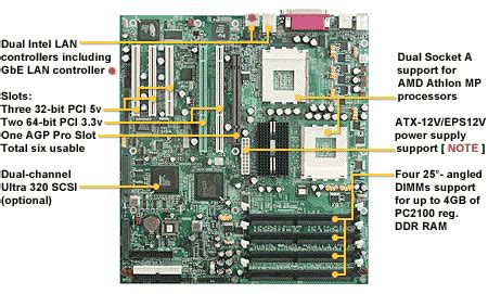 thunder kx pro  tyan motherboard mainboard drivers