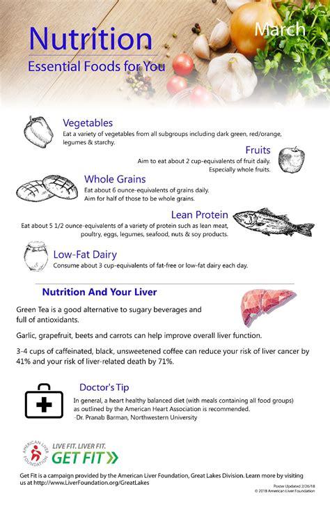 liver cirrhosis diet plan  heavenlybellsorg