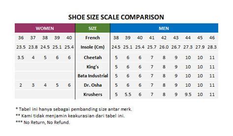 sepatu safety pln jual sepatu safety shoes cheetah 5001cb sim brothers