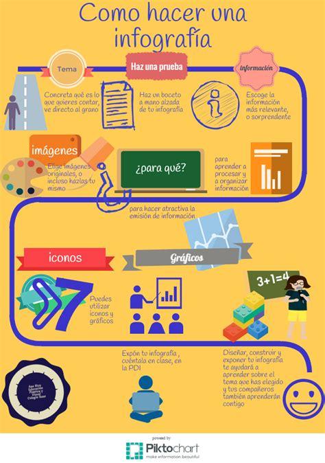 Resultado de imagen para ideas para hacer una infografia ...