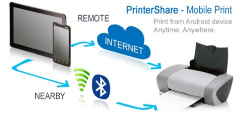 printing from android how to print from android tablet to wireless printer