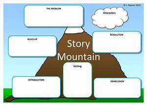 Story Mountain Pack By Missroskell