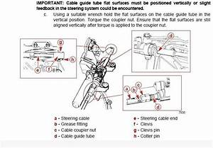 Mercury Outboard Steering Cable Diagram