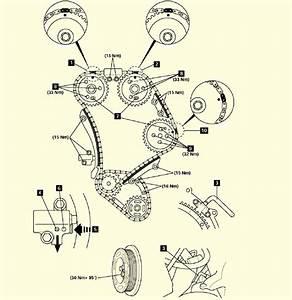 2 2 Tdci Startet Nicht - Seite 2 - Diesel - Duratorq Tddi  Duratorq Tdci
