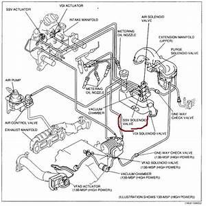 P0661 - 2004 Mazda Rx8
