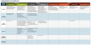 human resources planning guide smartsheet With hr onboarding process template