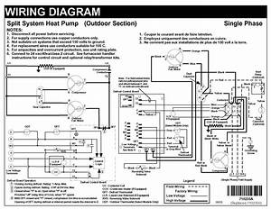 Ac Wiring Diagram For Intertherm Air Conditioner
