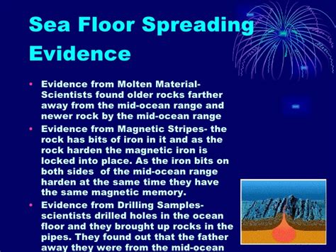 evidence for seafloor spreading has come from continental drift theory template