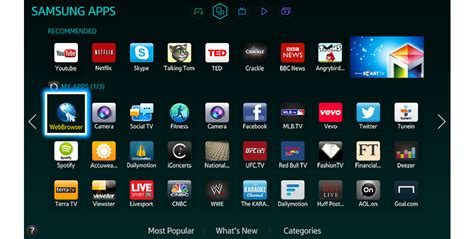 Samsung Mobile Applications by Apps Homescreen
