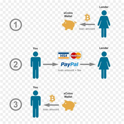 bitcoin cloud mining paypal bitcoin cryptocurrency exchange cloud mining paypal