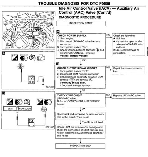 car engine repair manual 1997 infiniti q free book repair manuals i have a engine code p0505 on my 1997 nissan pu i have replaced the iacv on the throttle body