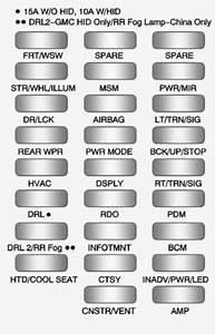 Buick Enclave  2011  U2013 2012   U2013 Fuse Box Diagram