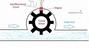 Water Flow Sensor Yf