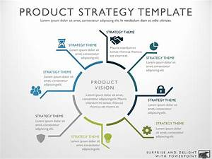 product strategy template ppt pinterest template With strategy document template powerpoint