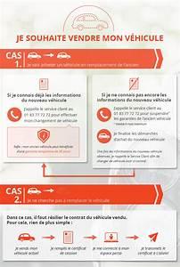 Demarche Cession Vehicule : d marches vente de v hicule l 39 olivier assurance auto ~ Gottalentnigeria.com Avis de Voitures