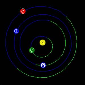 Inner and Outer Planets Similarities - Pics about space