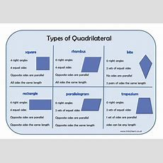 Types Of Quadrilateral Learning Mat By Erictviking  Teaching Resources Tes