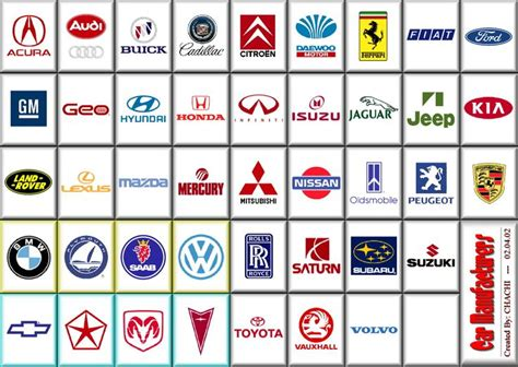 American Car Logos (id