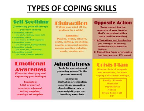 coping skills  recovery thrive treatment
