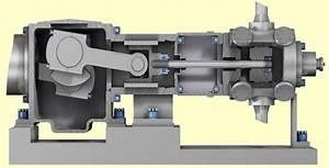 Reciprocating Compressor Cylinder Alignment  Often