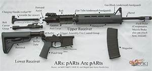 All About Ars  An Ar