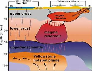Scientists Find Missing Link In Yellowstone Plumbing  This