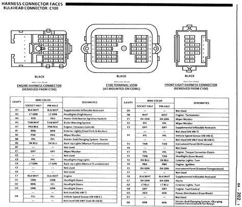 Camaro Wiring Schematic Gage Diagram Database