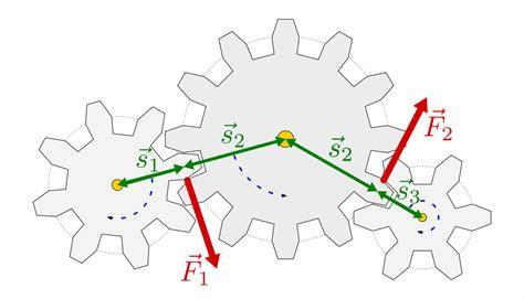 zahnraeder und getriebe grundwissen physik