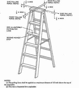 American National Standard For Ladders  U2014 Portable Wood  U2014 Safety Requirements