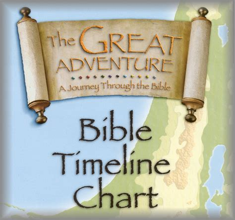 great adventure bible timeline visual aids