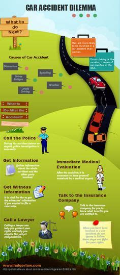 best car insurance rates for new drivers distracted driving infographic if you get a ticket take