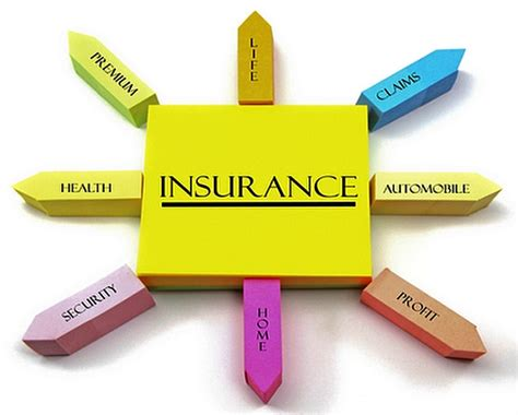 Do You Participate In the Insurance Buying Process