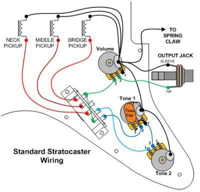 Wiring Diagram For Smith Strat Fender